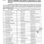 Notification of Shifting of Clerical Staff of School Education Department Faisalabad As Per Transfer Policy 2013