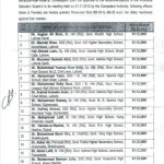 Move Over from BPS-19 to BPS-20 Punjab School Education Department Officers