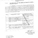 Final Notification of the Upgradation of Teaching Staff in FGEI wef 01-01-2011
