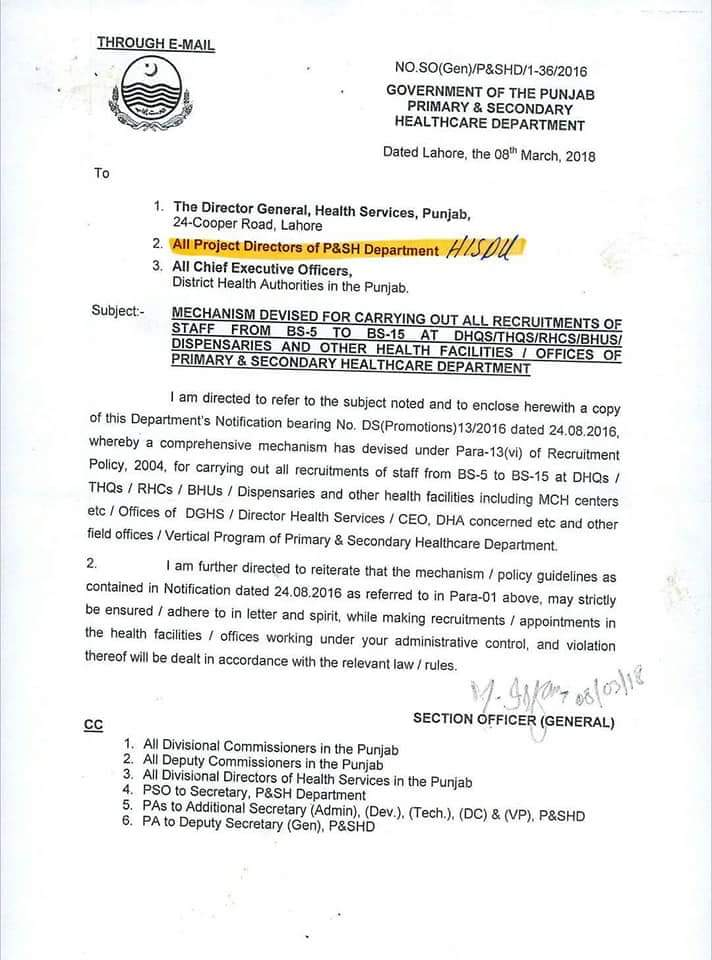 Recruitment of Staff From BPS-05 to BPS-15