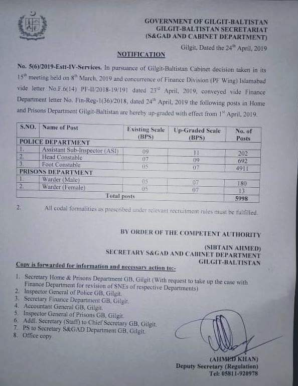 Upgradation of Posts Constables
