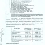 Notification Qualification Pay, Senior Post Allowance, TA/DA and Orderly Allowance Punjab Govt Employees