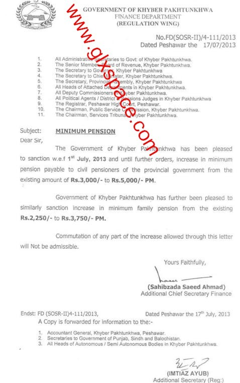 KPK Minimum Pension