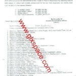 Notification of Daily Wages 2012 by DCO Lahore