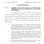 Clarification of Medical Allowance for FG Employees of BPS-16 to BPS-22