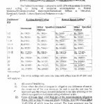 Notification of the Year 2011 Regarding Revision of Rental Ceilings for Hiring Residential Accommodation