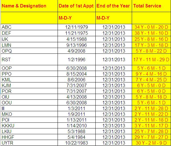 How to Calculate Total Length of Service & Age