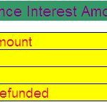 How to Calculate GP Fund Advance Interest Amount in MS Excel Sheet