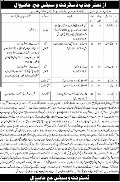 Vacancies of Stenographers/Junior Clerks & Class-IV Employees by District & Session Judge Khanewal