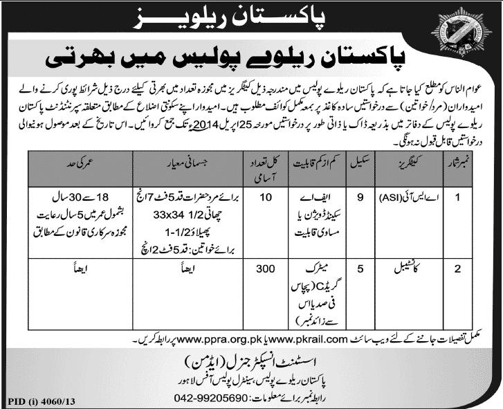 Vacancies of ASIs & Constables in Pakistan Railway Police