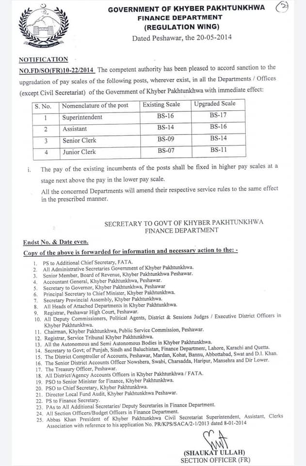 Upgradation of Clerical Staff in KPK