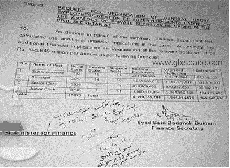 Upgradation KPK Clerks
