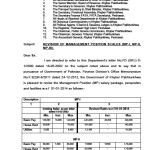 Revision of Management Position Pay Scales in Khyber Pakhtunkhwa