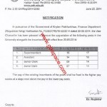 Upgradation of the Posts of Clerical Staff by University of Haripur KPK