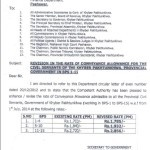 Notification of Conveyance Allowance Increase 2014 by KPK Govt