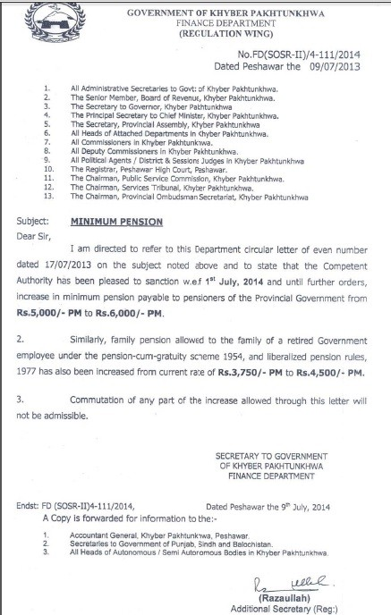 Minimum Pension KPK