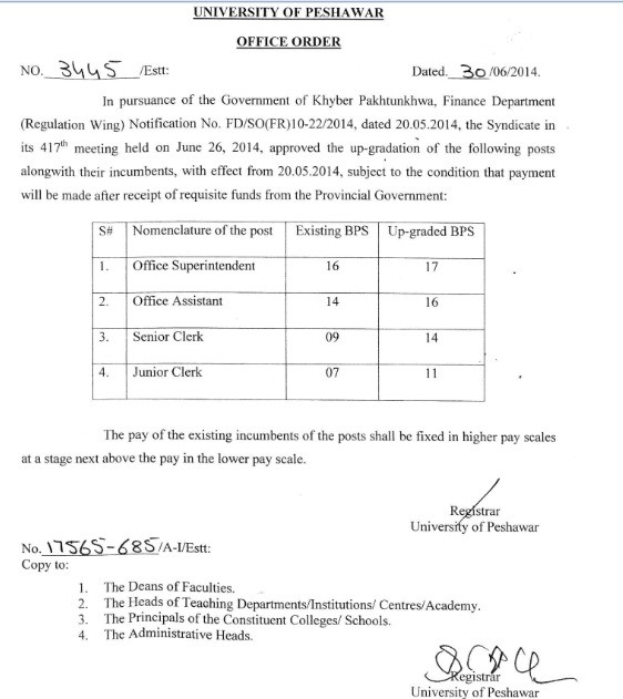 Upgradation Clerks UOP