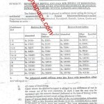 Notification of Revision of Rental Ceiling for Hiring of Residential Accommodation 2014