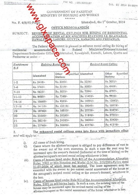 Revision of Rental Ceiling for Hiring of Residential ...
