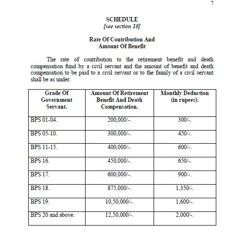 KPK Civil Servants Retirement Benefits and Death Compensation Act, 2014