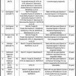 Vacancies in Pakistan Public Works Department
