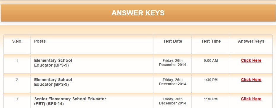 Answer Keys NTS