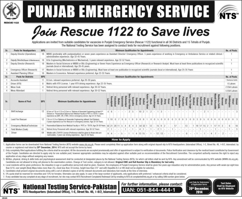Rescue 1122 Vacancies