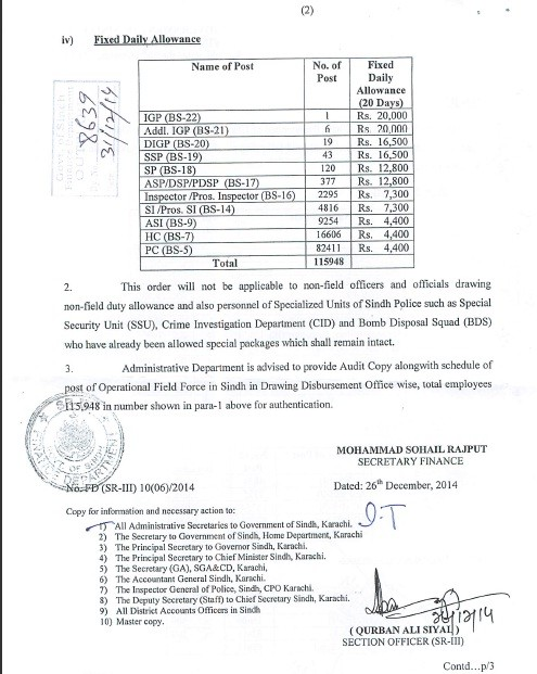 Notification of Increase in Sindh Police Salary 2014