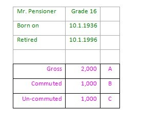Double Pension 1