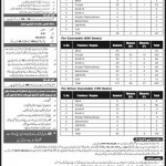 745 Vacancies in Islamabad Capital Territory Police through NTS