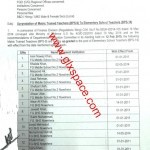 List of Leftover Cases of Upgradation of MTTs/TUGTs of FGEI