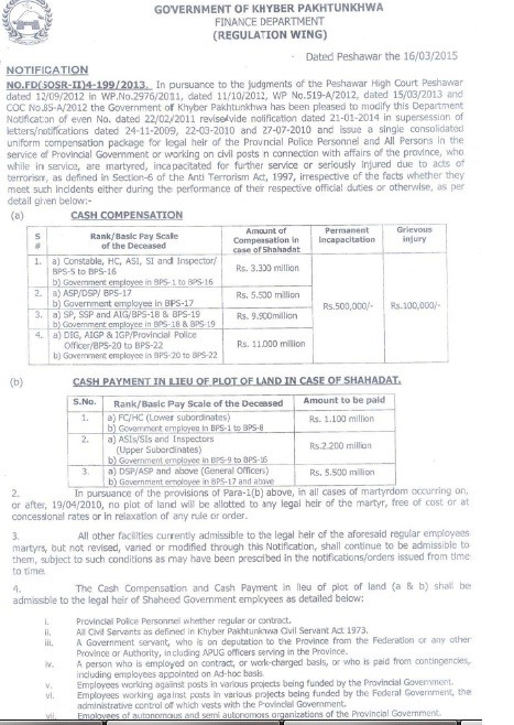 Notification of Uniform Compensation Package Issued by KPK Govt