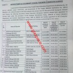 Notification of Regularization of SSE (Computer Science) as SST (Computer Science) in Jhang