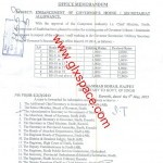 Enhancement of Governor's House /Secretariat Allowance-Sindh