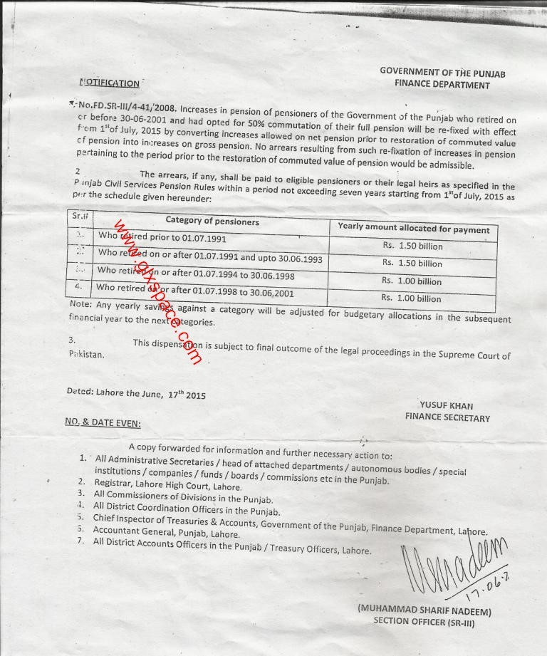 Re-Fixation of Pension of Punjab Pensioners