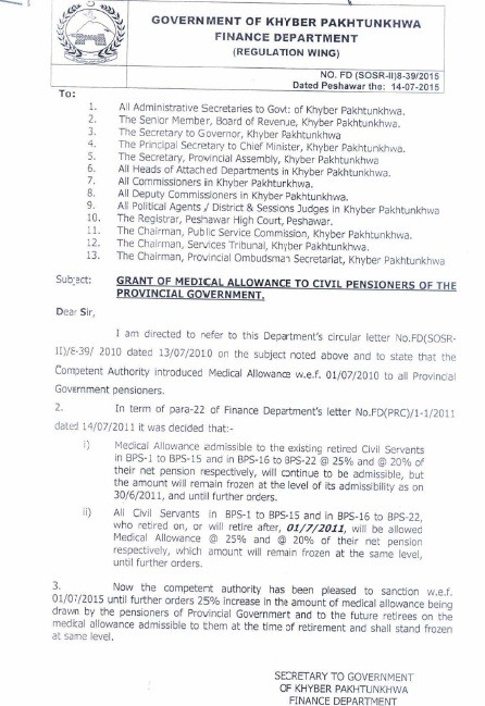 Medical Allowance KPK Pensioners