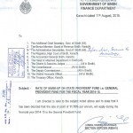 Notification of Mark Up Rate of GP Fund 2014-15 by Sindh Government