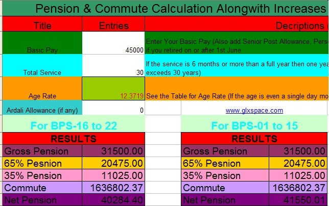 Pension & Commute Calculation Sheet 2015