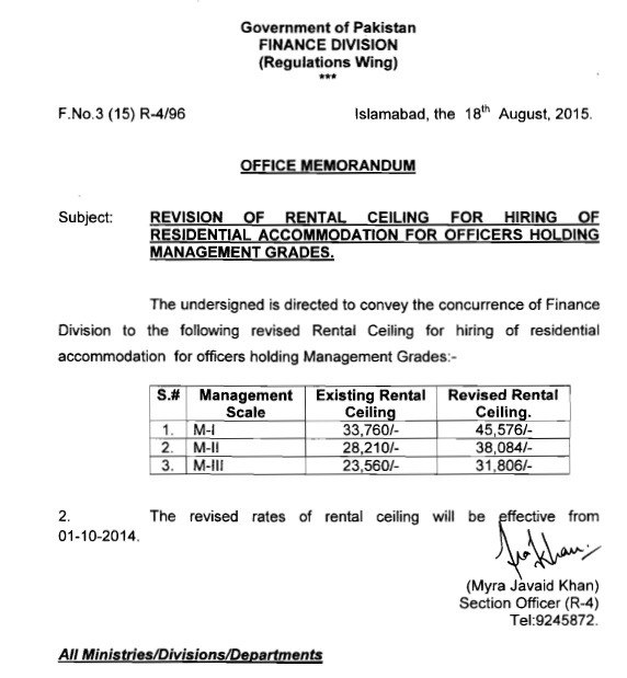 Revision of rental Ceiling Management Grades