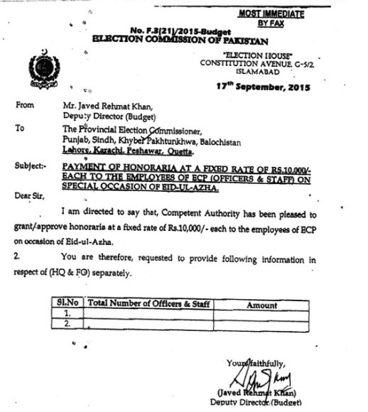 Honorarium to Each Employee of ECP