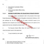 Notification of Refund of Additional Fee Collected by Private Schools