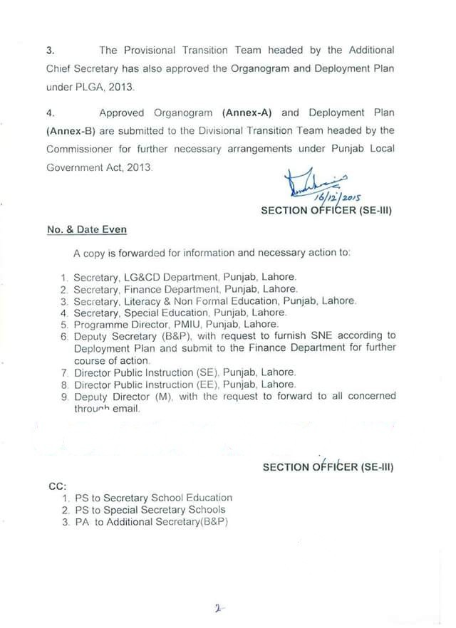 Transitional Arrangements under Punjab Local Govt Act
