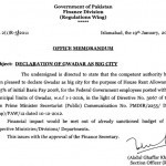 Notification of Declaration of Gawadar as Big City