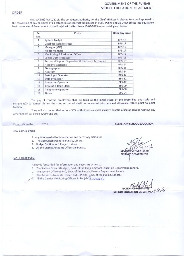 Conversion of Pay Packages of Contract Employees