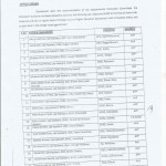Promotion of Lab Assistants KPK Higher Education Department