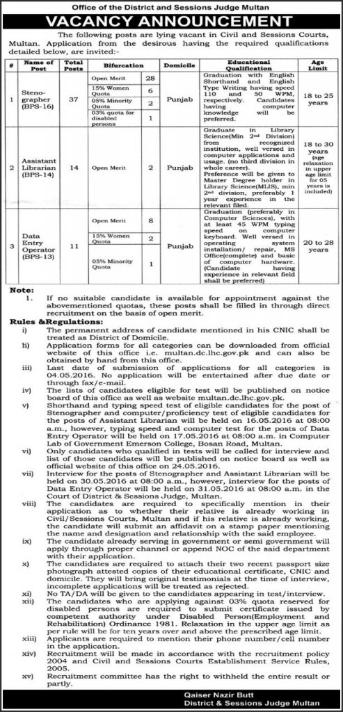 Session Courts Multan Vacancies
