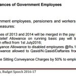 Increase in Salaries Sindh Govt Employees According to Budget Speech 2016-17