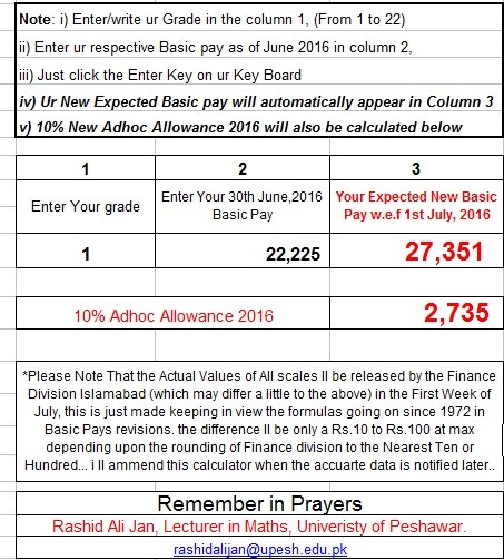 Revised Basic Pay 2016 Calculator