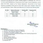 Upgradation of Clerical Staff University of Sargodha