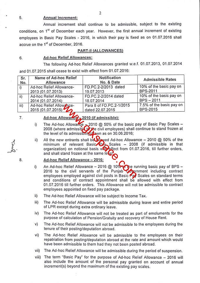 Revised Pay Scales 2016 Punjab